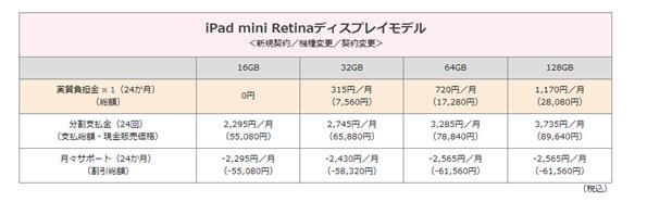 料金   iPad   NTTドコモ