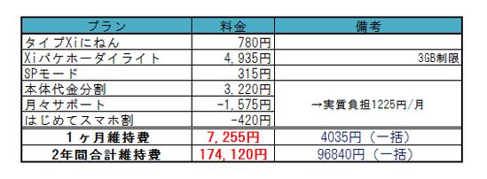 GALAXY J SC-02F料金2