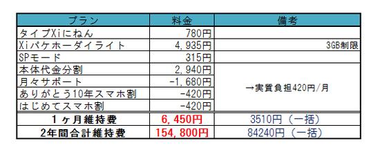 ARROWS NX F-01F料金2