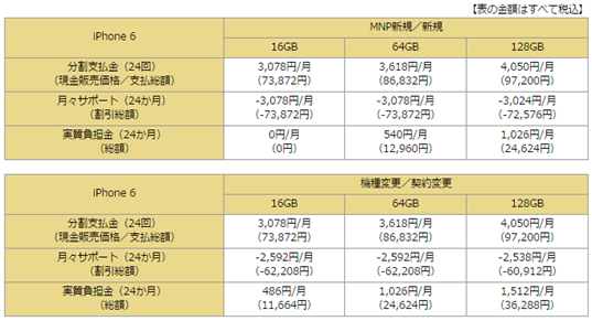 ドコモからのお知らせ   iPhone 6およびiPhone 6 Plusの販売価格について   お知らせ   NTTドコモ1