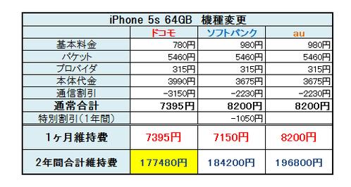 iPhone 5s比較2