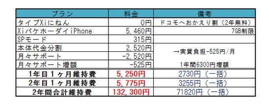 iPhone 5c 16-4