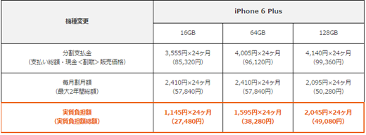 料金・割引   iPhone 6   iPhone 6 Plus プラス    iPhone   au7