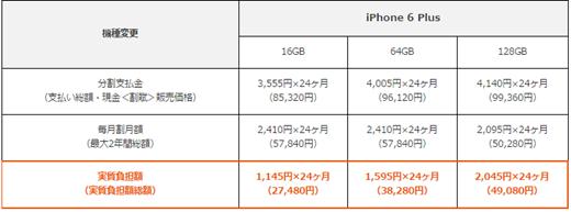 料金・割引   iPhone 6   iPhone 6 Plus プラス    iPhone   au7