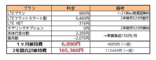 auiPhone 5c料金1