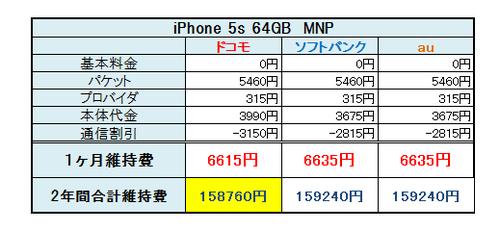 iPhone 5s比較1