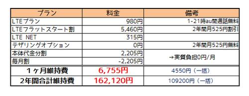 auiPhone 5c料金3