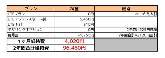 auiPhone 5c-8