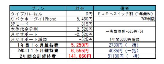 iPhone 5c 16-3