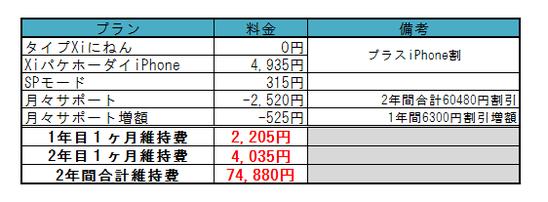 iPhone 5c 16-10