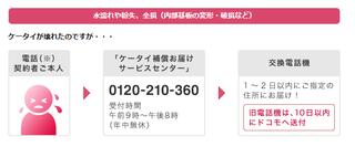 ケータイ補償サービス for iPhone