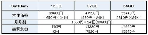 SoftBank mini