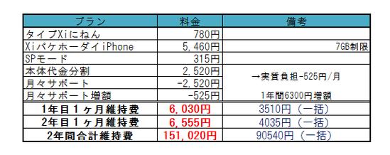 iPhone 5c 16-1