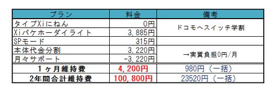 GALAXY J SC-02F料金5