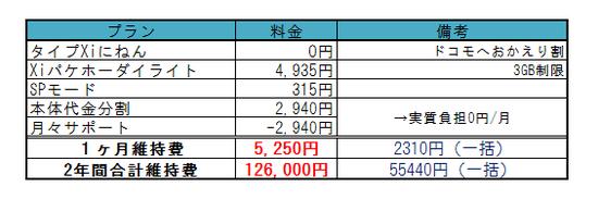 ARROWS NX F-01F料金4