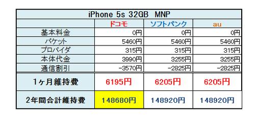 iPhone 5s比較3