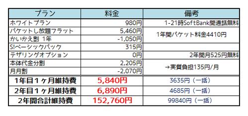 ソフトバンクiPhone 5c料金1