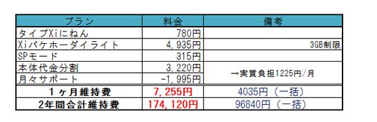 GALAXY J SC-02F料金3