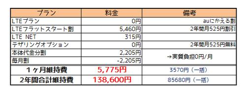auiPhone 5c料金5