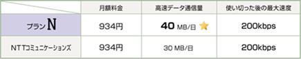 hikakuhyo_planN