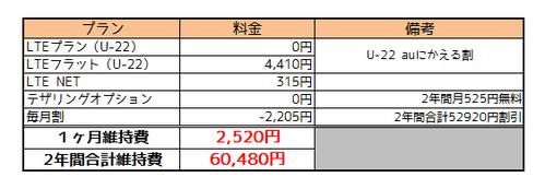 auiPhone 5c料金一括10