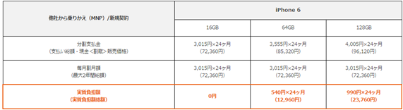 料金・割引   iPhone 6   iPhone 6 Plus プラス    iPhone   au3
