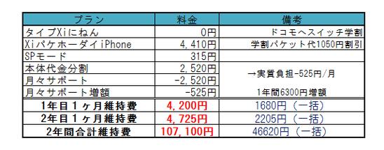 iPhone 5c 16-5