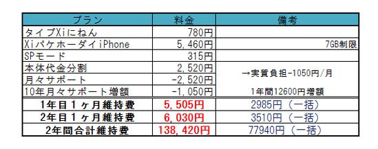 iPhone 5c 16-2