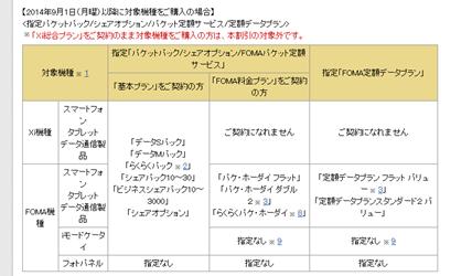 月々サポート   料金・割引   NTTドコモ