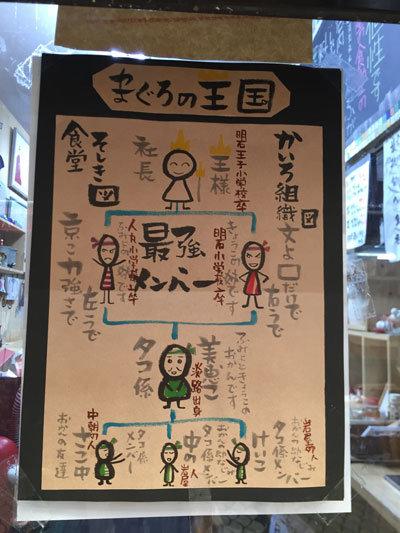 明石 まぐろ家の食堂 家系図