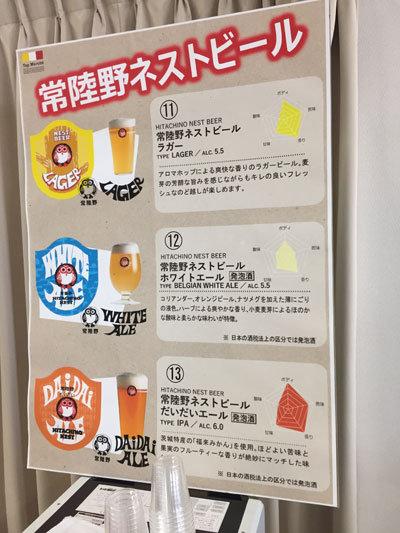キリンビール TAP MARCHE 常陸ネストビール
