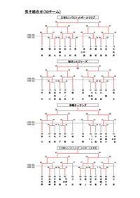 H30第27回北電カップ男子