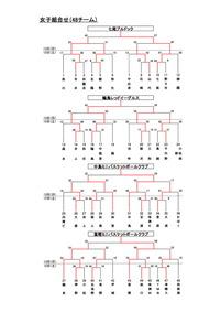 H30第27回北電カップ女子