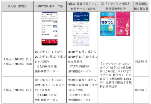 orningstar.co.jp_company_release_pdf_pdf