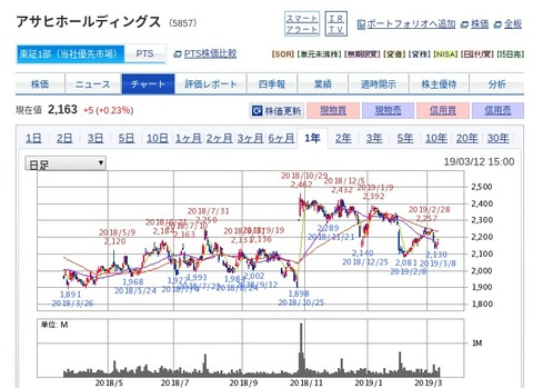 ec.co.jp_TGate_