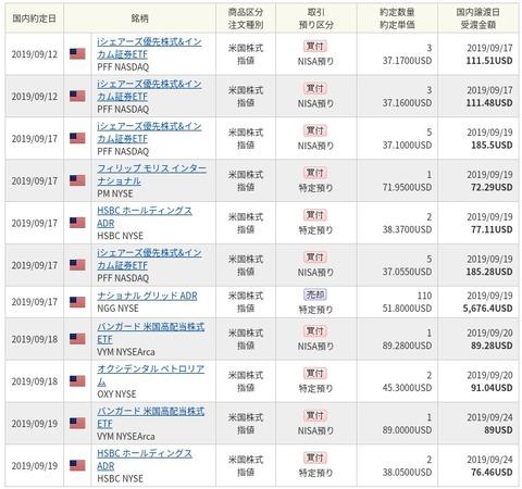 FireShot Captur券)ードで外国株式取引_ - h