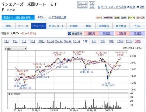 Fi.sbisec.co.jp_ETGate_