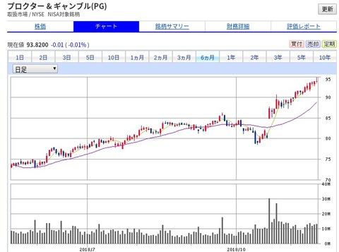 FireSho)-オンライントレードで外国株式取引_ - ht