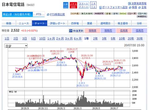 国内株式|SBI証券 (16)