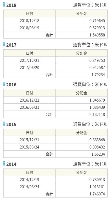 FireShoライントレードで外国株取引_ - ht