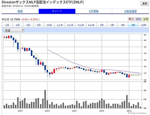 FireShot Ca-オン国株式取引_ - ht