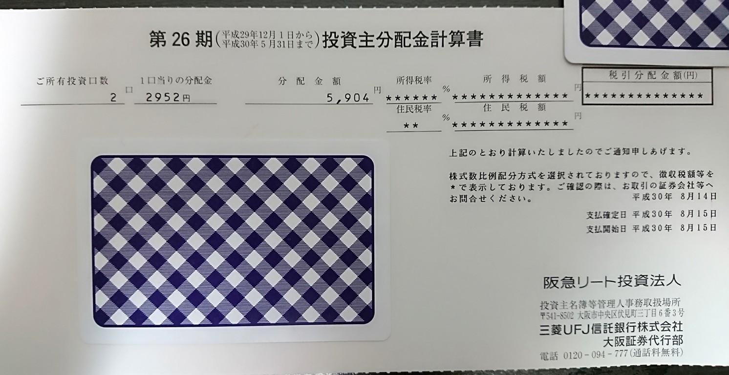 阪急リート投資法人 投資証券 (...