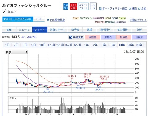 FireShot Capbisec.co.jp_ETGate_