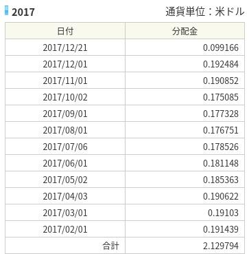 FireS-オンライントレ外国株式取引_ - ht