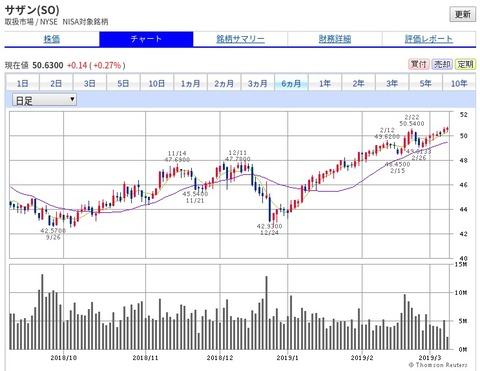 Fire-オンライントレードで外国株式取引_ - ht