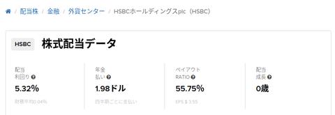 HSBC:HSBCホールディングスplcの配当日と歴史