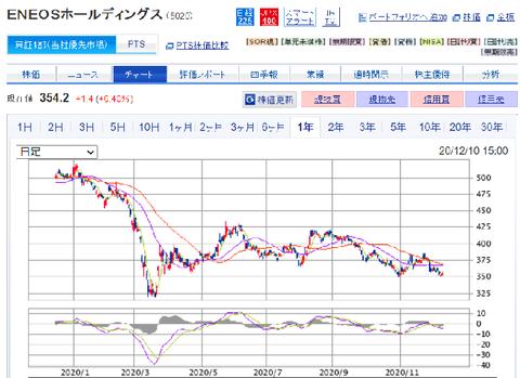 国内株式|SBI証券 (1)