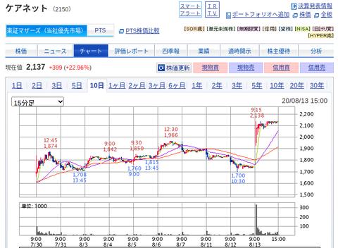 国内株式|SBI証券 (23)
