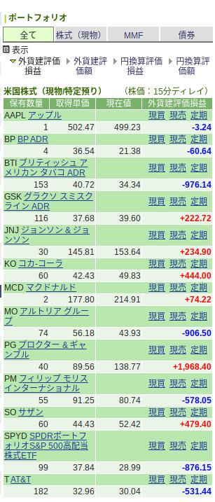 口座管理|SBI証券 (20)