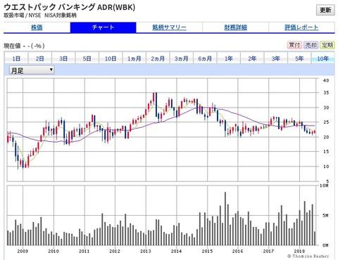 FireShot Capture 証券)-オンライントレー株式取引_ - ht